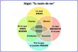 ikigai 2